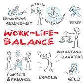 Work Life Balance, Work, private life, Balance, Health — Stock Vector