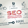 SEO, search engine optimization — Imagen vectorial