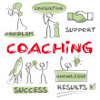 Coaching, Motivation, success — Imagen vectorial