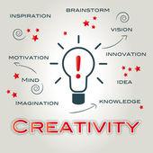 Creative, creativity, ideas — Stock Vector