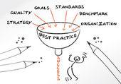 Najlepsze praktyki — Wektor stockowy