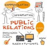 Постер, плакат: Public relations