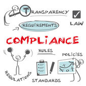 Compliance, customer loyalty — Vecteur