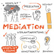 Mediation, conflict crisis management — Image vectorielle