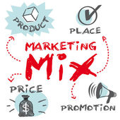 Marketing Mix, Product Place Promotion Price — Vecteur