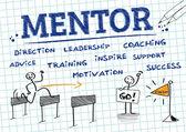Mentor, Mentoring, Mentorship — Stock Vector