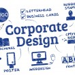 Corporate Design, Corporate identity, concept, english keywords — Stock Vector