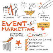 Eventmarketing concept — Stok Vektör