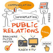 PR, public relations — Stock Vector