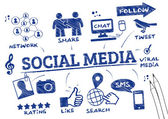 Social Media Scribble — Stock Vector
