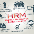 Personalmanagement, hrm — Stockvektor  #45591617