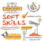 Soft Skills — Stock Vector