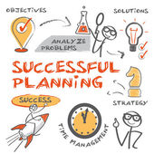Successful planning — Stock Vector