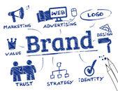 Branding concept — Stock Vector