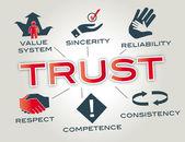 Trust concept — Stock Vector