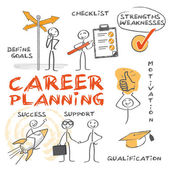 Career planning — Vettoriale Stock