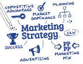 Marketing concept — Stock Vector