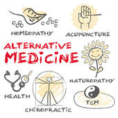 Alternative medicine — Vetor de Stock