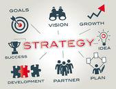 Strategy concept — Stock Vector