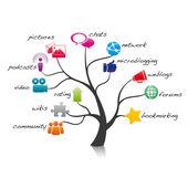 Social media tree — Stock Vector