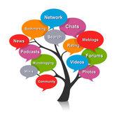 Social media bubbles — Stock Vector