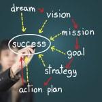 Businessman writing success concept — Stock Photo