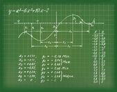Fórmula — Fotografia Stock