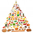 Stock Photo: Food pyramid