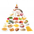 Food pyramid isolated on white background — Stock Photo