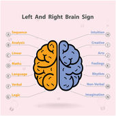 Left and right brain symbol,creativity sign,business symbol,know — Stock Vector