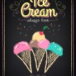 Ice Cream. Menu on the chalkboard — ベクター素材ストック