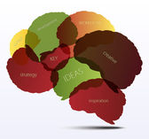 Human brain silhouette with business words. — Vettoriale Stock