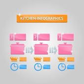Kitchen infographics — Stock Vector