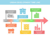 Infographic timeline elements with real estate — Vetor de Stock