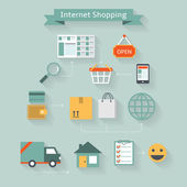 Internet shopping concept — Vector de stock