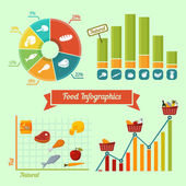 Supermarket foods infographics charts and graphs — 图库矢量图片