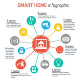 Smart home automation technology infographics — Stock Vector