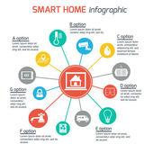 Smart home automation technology infographics — Vector de stock
