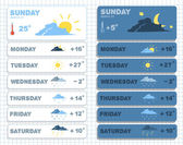 Weather forecast widgets set — Stock Vector