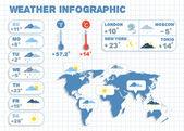 Weather forecast infographics design elements — Stock Vector