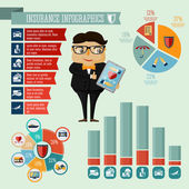Insurance company agent infographics design — Stock Vector