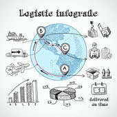 Logistic globe infographic — Stock Vector