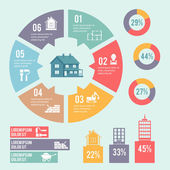 Construction infographic circle diagram — Stockvektor