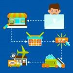 Person laptop online shopping concept — Stock Vector #45196225