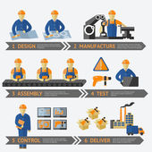 Factory production process infographic — Stock Vector