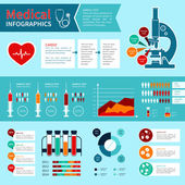 Infografiki płaskie medyczne — Wektor stockowy