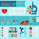 Flat medical infographics — Stockvektor