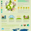 Ecology infographic set — Stock Vector #45800099