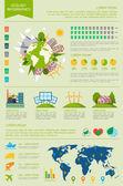 Zestaw plansza ekologia — Wektor stockowy