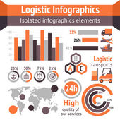 Logistic delivery infographics — Stock Vector